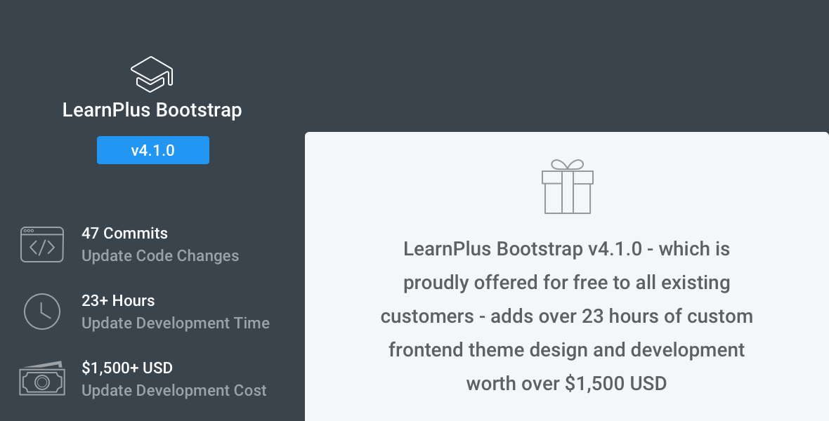 LearnPlus Bootstrap v4.1.0